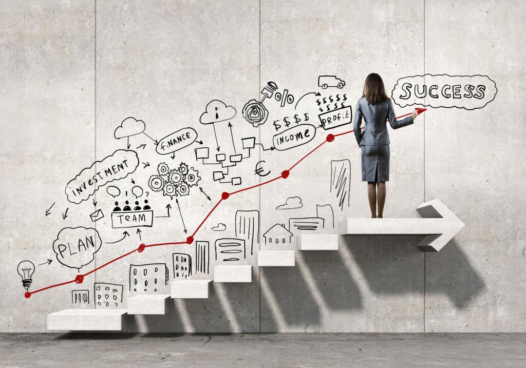 成功への計画