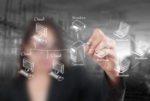 ホワイトボードにLANネットワーク図を記入する女性