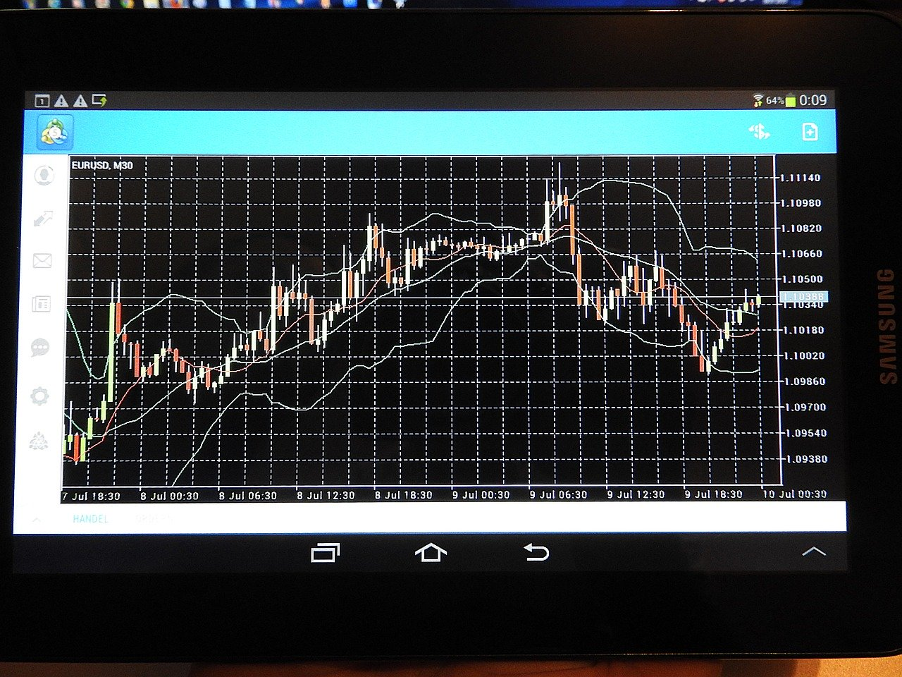 chart, trading, forex